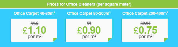 Lowest Office Cleaners Quotes in W2